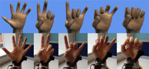 "Examples of ""Digit"" system"
