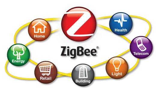 Zigbee 5 Rings