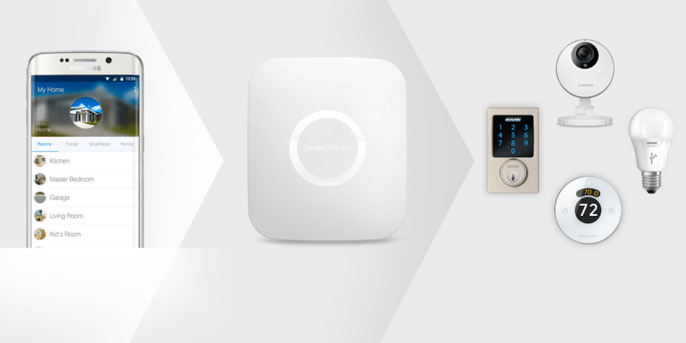 SmartThings_how-it-works-copy-1000x500